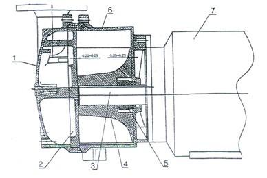 液环式真空泵   三,2bv水环式真空泵的结构说明